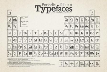 typeFaces 45 Free Inspiring High Quality Typography Wallpapers
